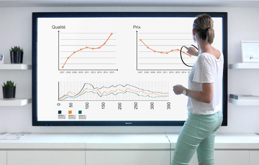 écran interactif SpeechiTouch 70 pouces